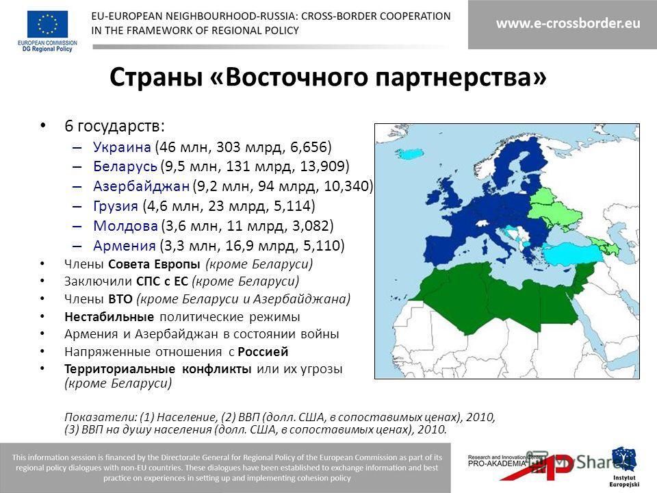 Страны «Восточного партнерства» 6 государств: – Украина (46 млн, 303 млрд, 6,656) – Беларусь (9,5 млн, 131 млрд, 13,909) – Азербайджан (9,2 млн, 94 млрд, 10,340) – Грузия (4,6 млн, 23 млрд, 5,114) – Молдова (3,6 млн, 11 млрд, 3,082) – Армения (3,3 мл
