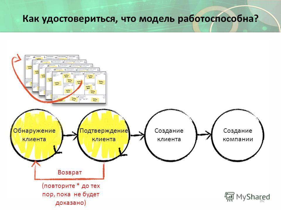 Как удостовериться, что модель работоспособна? Проверить на «опытной партии» Подтверждение клиента Обнаружение клиента Создание клиента Создание компании Возврат (повторите * до тех пор, пока не будет доказано) 50