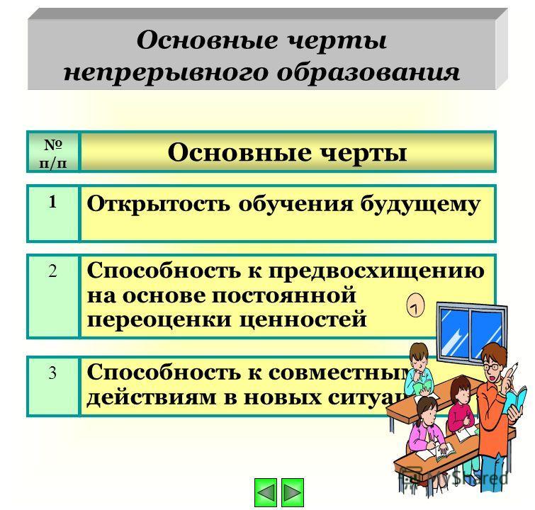 Способность к совместным действиям в новых ситуациях 3 Способность к предвосхищению на основе постоянной переоценки ценностей 2 Основные черты п/п Основные черты непрерывного образования Открытость обучения будущему 1