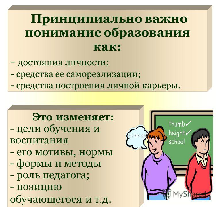 Принципиально важно понимание образования как: - достояния личности; - средства ее самореализации; - средства построения личной карьеры. Это изменяет: - цели обучения и воспитания - его мотивы, нормы - формы и методы - роль педагога; - позицию обучаю