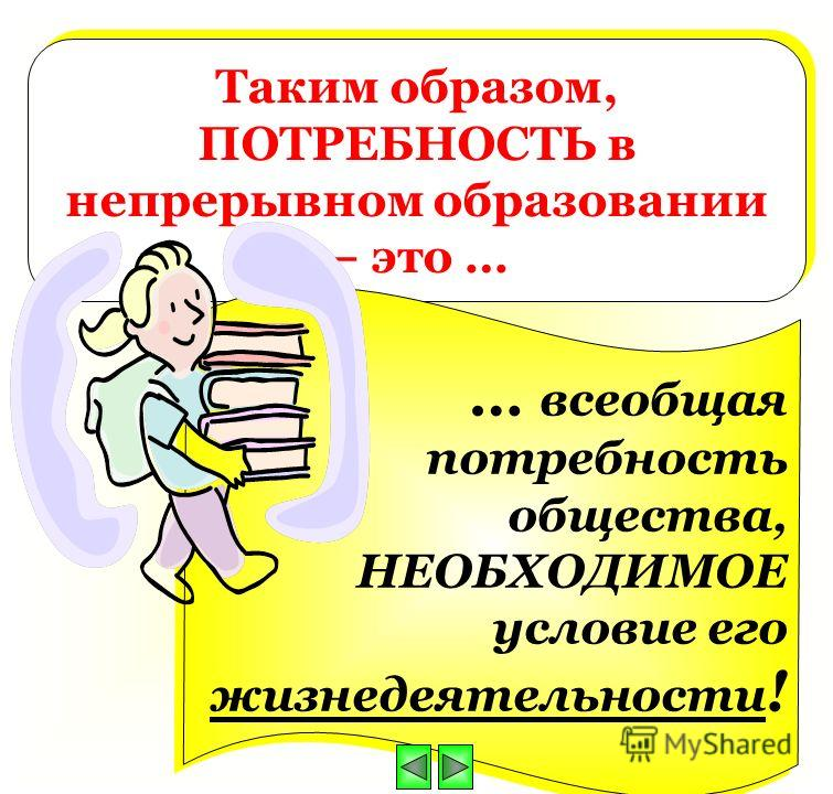 Таким образом, ПОТРЕБНОСТЬ в непрерывном образовании – это … … всеобщая потребность общества, НЕОБХОДИМОЕ условие его жизнедеятельности !