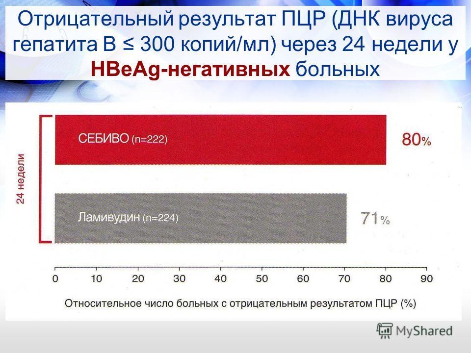 Отрицательный результат ПЦР (ДНК вируса гепатита В 300 копий/мл) через 24 недели у HBeAg-негативных больных