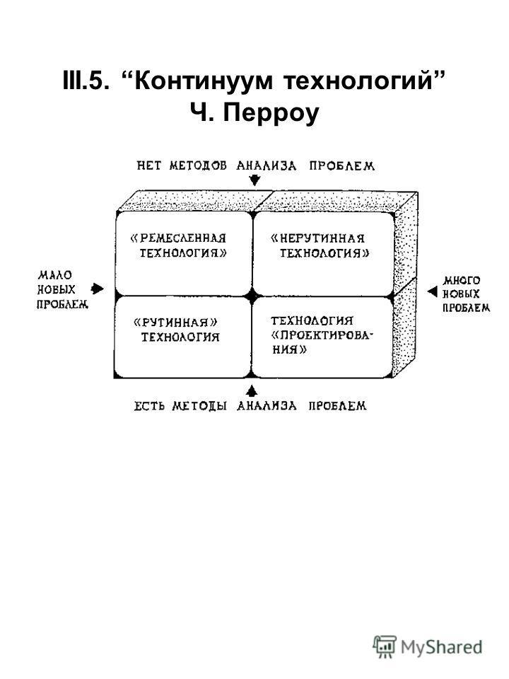 III.5. Континуум технологий Ч. Перроу