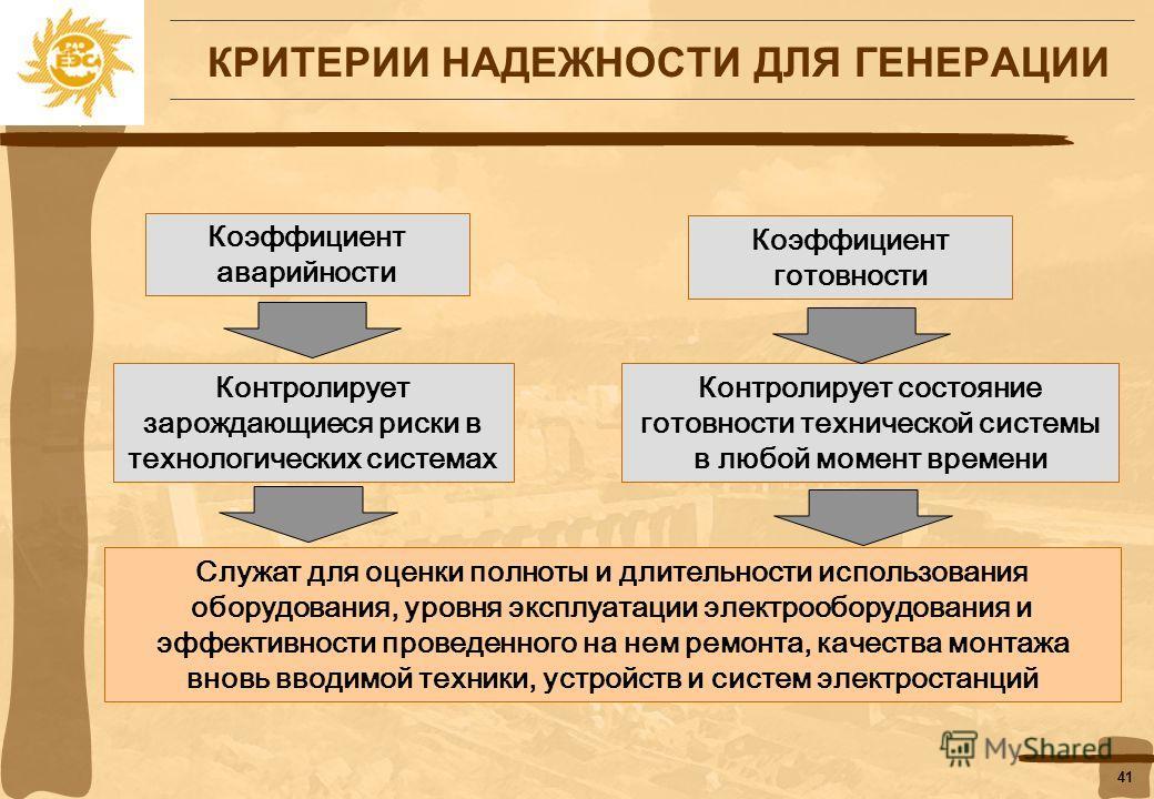 40 управление, направленное на поддержание Методология контроля в контроллинге включает в себя также две составляющие контроль показателей, ориентированных на процессы – показателей процессов, ведущих к конкретному результату (П-критериев) контроль и