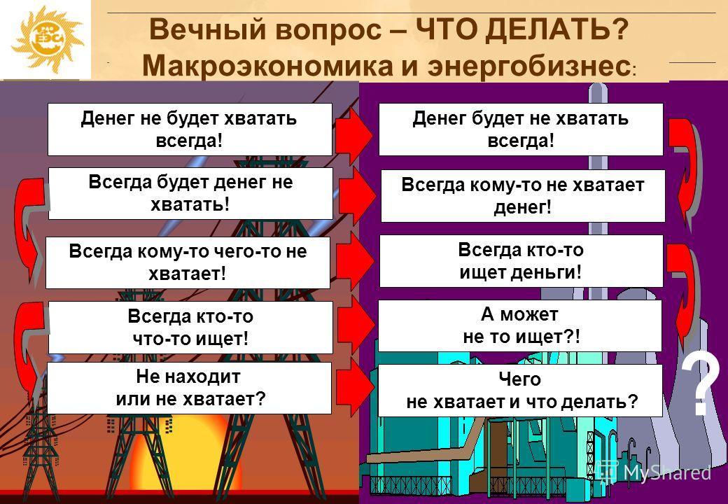 4 РИСКИ НЕСООТВЕТСТВУЮЩИЕ РЕСУРСЫ НЕСООТВЕТСТВУЮЩАЯ ДОКУМЕНТАЦИЯ НЕСООТВЕТСТВЩИЕ ПРОЦЕССЫ ОТКЛОНЕНИЯ НЕСООТВЕТСТВЩИЕ ПРОЦЕДУРЫ КОНТРОЛЯ ПОЧЕМУ?