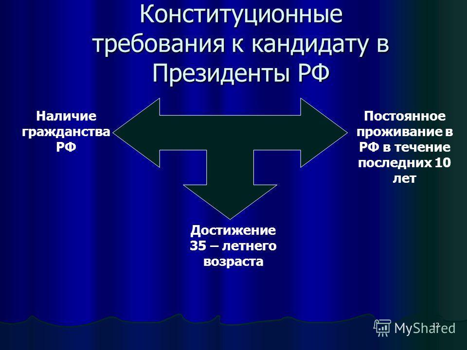 12 Конституционные требования к кандидату в Президенты РФ Наличие гражданства РФ Достижение 35 – летнего возраста Постоянное проживание в РФ в течение последних 10 лет