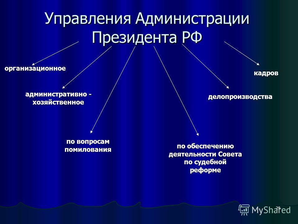 29 Управления Администрации Президента РФ организационное административно - хозяйственное по вопросам помилования кадров делопроизводства по обеспечению деятельности Совета по судебной реформе