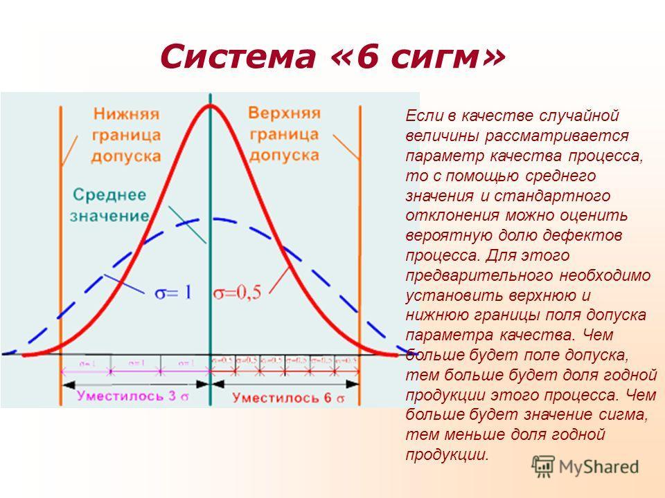 Система «6 сигм» Если в качестве случайной величины рассматривается параметр качества процесса, то с помощью среднего значения и стандартного отклонения можно оценить вероятную долю дефектов процесса. Для этого предварительного необходимо установить