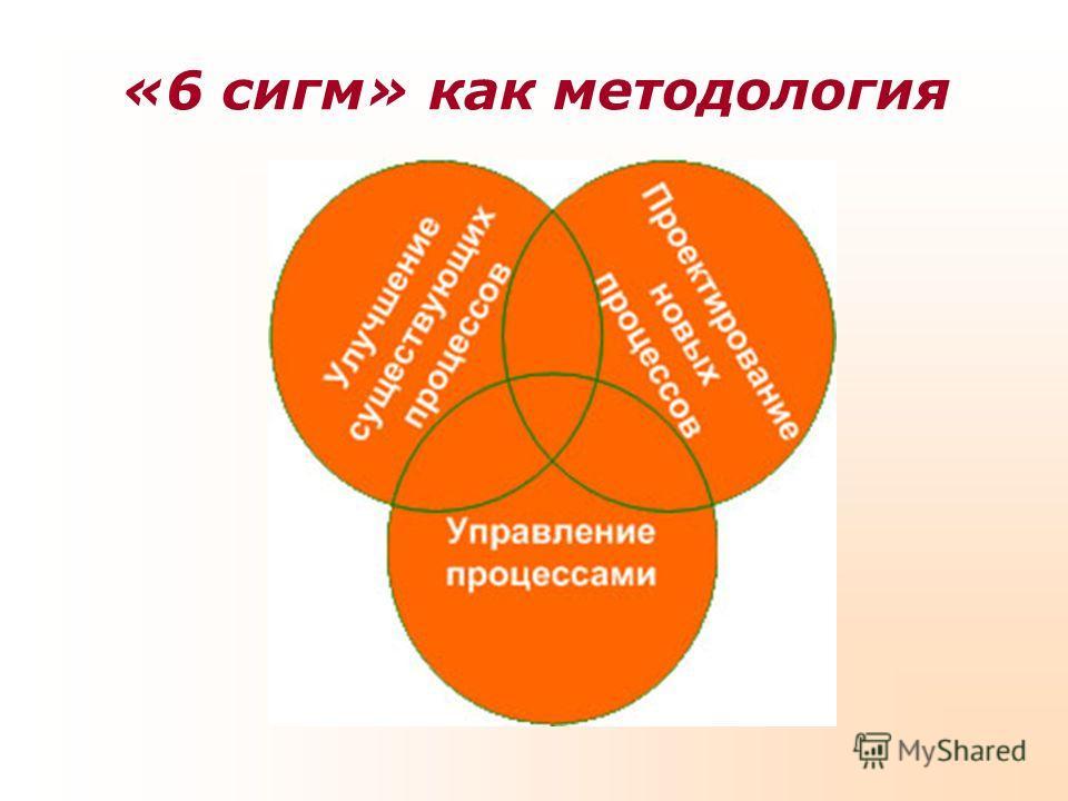 «6 сигм» как методология