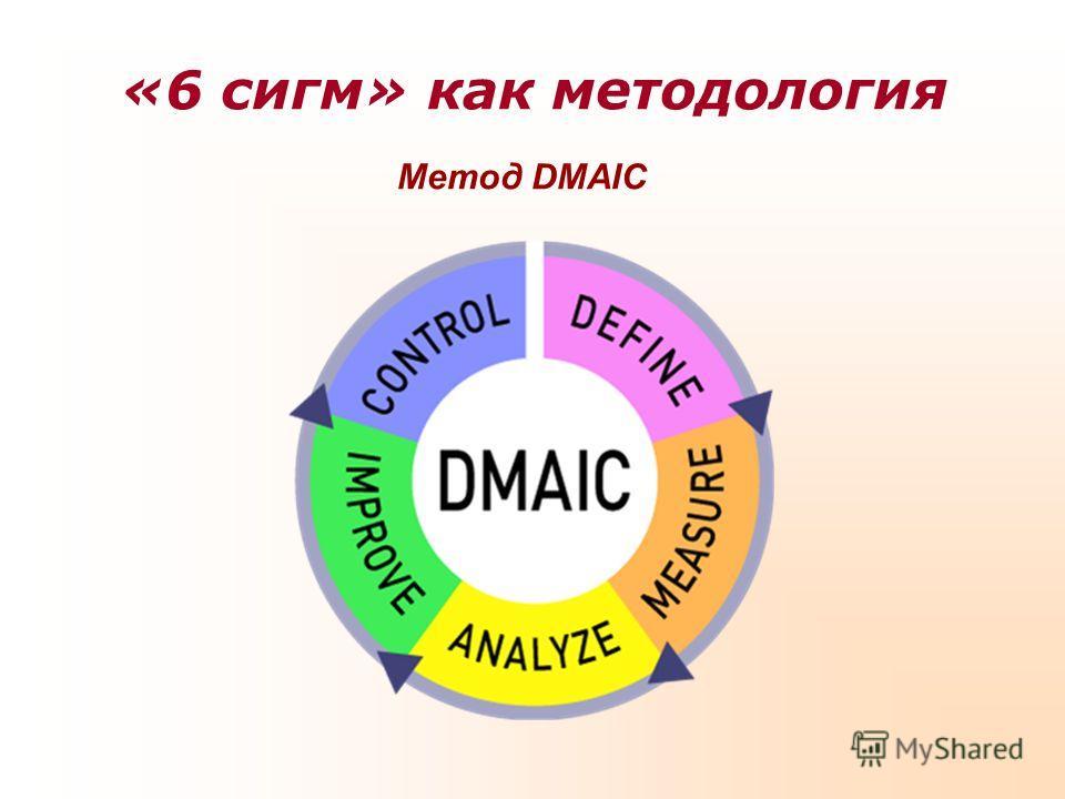 «6 сигм» как методология Метод DMAIC