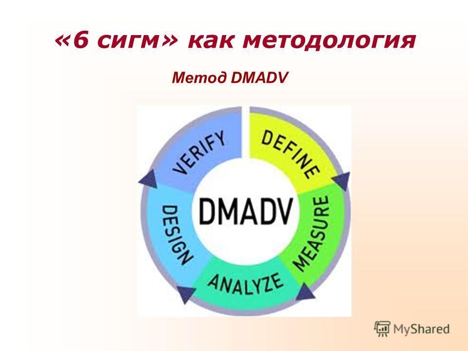 «6 сигм» как методология Метод DMADV
