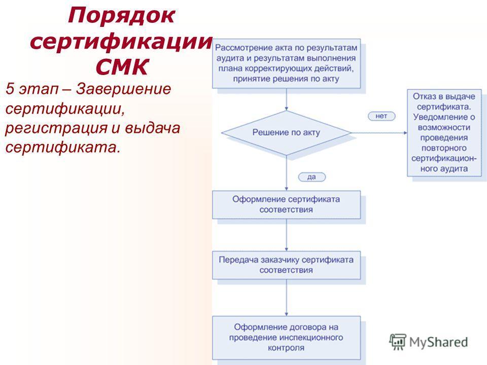 Порядок сертификации СМК 5 этап – Завершение сертификации, регистрация и выдача сертификата.