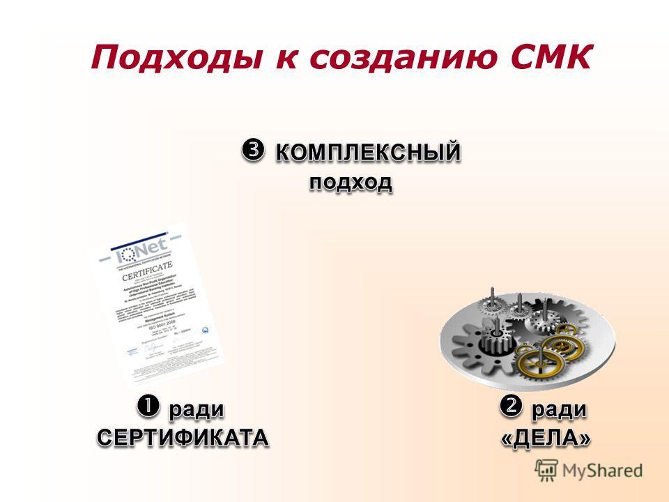 Подходы к созданию СМК