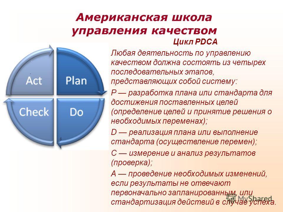 Американская школа управления качеством Цикл PDCA Любая деятельность по управлению качеством должна состоять из четырех последовательных этапов, представляющих собой систему: Р разработка плана или стандарта для достижения поставленных целей (определ