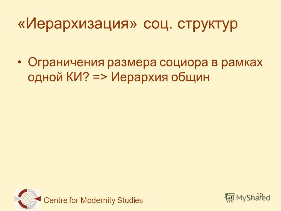 Centre for Modernity Studies 10 «Иерархизация» соц. структур Ограничения размера социора в рамках одной КИ? => Иерархия общин