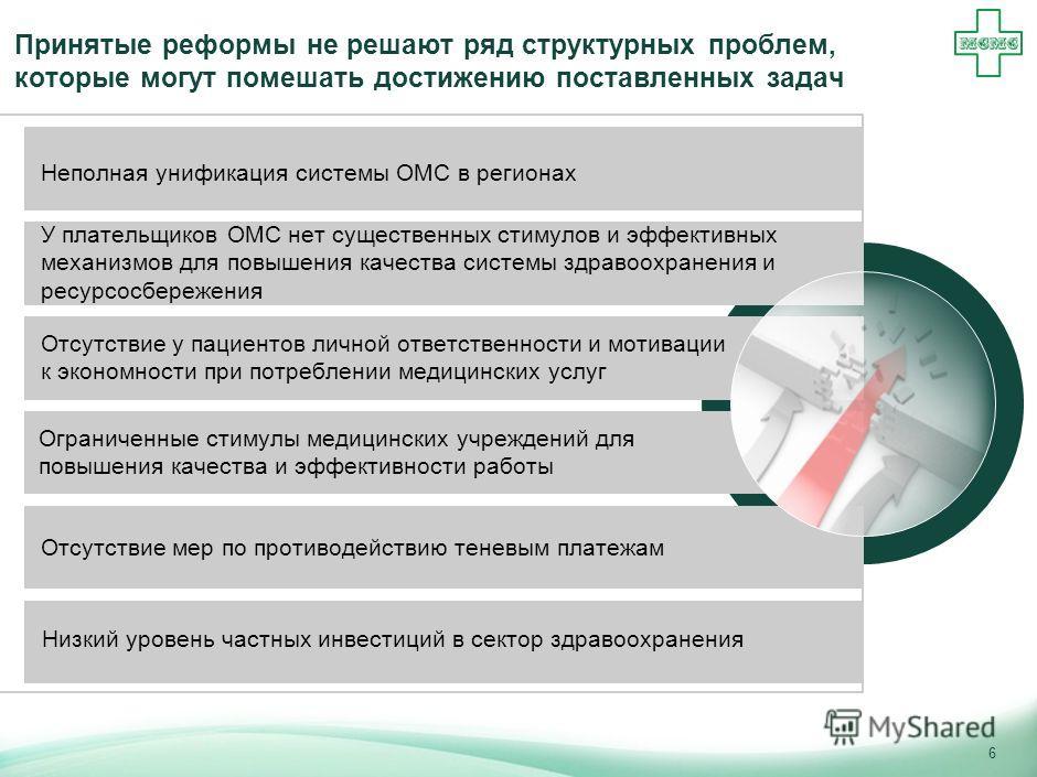5 Правительство ставит цели по существенному улучшению здоровья населения к 2020 году ИСТОЧНИК: Министерство здравоохранения и социального развития Российской Федерации, Концепция развития системы здравоохранения в Российской Федерации до 2020 г. Рос