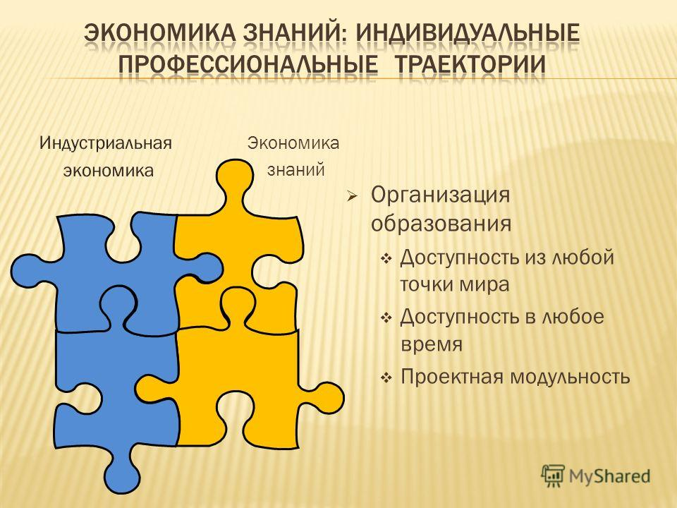 Организация образования Доступность из любой точки мира Доступность в любое время Проектная модульность Экономика знаний
