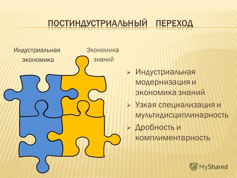 Индустриальная модернизация и экономика знаний Узкая специализация и мультидисциплинарность Дробность и комплиментарность Экономика знаний