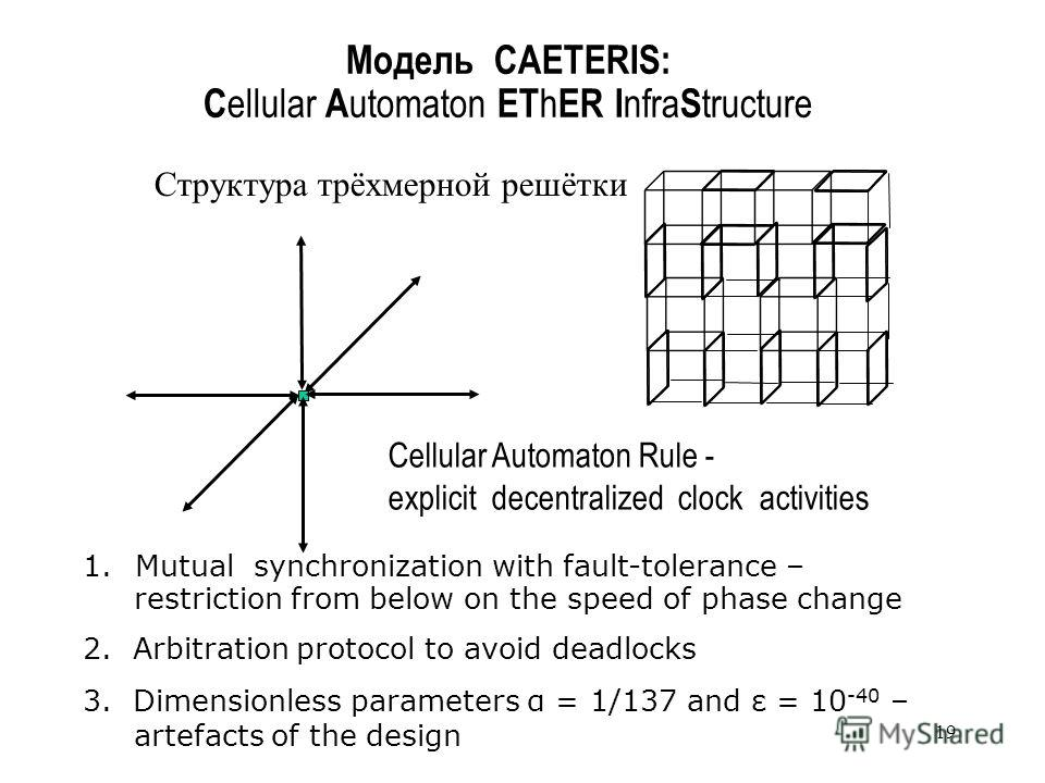 19 Модель CAETERIS: C ellular A utomaton ET h ER I nfra S tructure Структура трёхмерной решётки Cellular Automaton Rule - explicit decentralized clock activities 1.Mutual synchronization with fault-tolerance – restriction from below on the speed of p