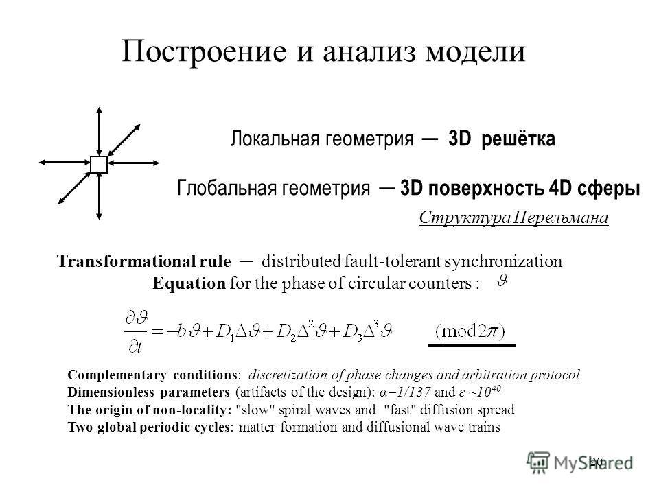 20 Построение и анализ модели Локальная геометрия 3D решётка Глобальная геометрия 3D поверхность 4D сферы Transformational rule distributed fault-tolerant synchronization Equation for the phase of circular counters : Complementary conditions: discret