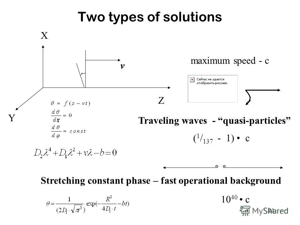 21 Two types of solutions X Y Z v Traveling waves - quasi-particles ( 1 / 137 - 1) c maximum speed - c Stretching constant phase – fast operational background 10 40 c ) r