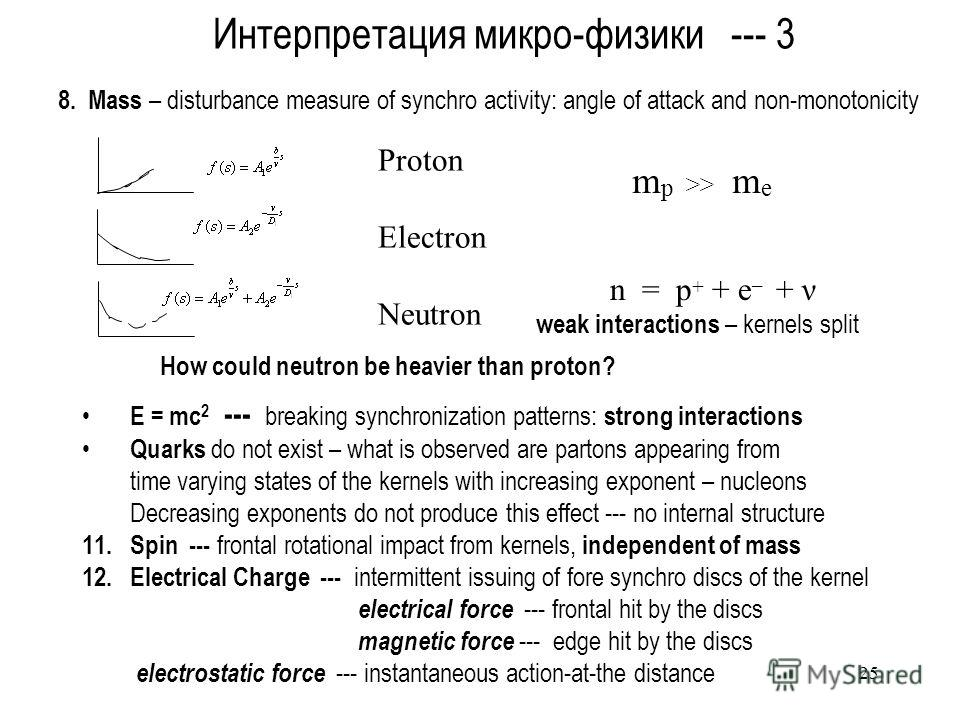 25 Интерпретация микро-физики --- 3 8. Mass – disturbance measure of synchro activity: angle of attack and non-monotonicity Proton Electron Neutron m p >> m e n = p + + e – + ν weak interactions – kernels split How could neutron be heavier than proto