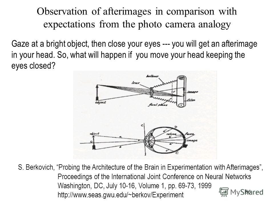 86 Observation of afterimages in comparison with expectations from the photo camera analogy Gaze at a bright object, then close your eyes --- you will get an afterimage in your head. So, what will happen if you move your head keeping the eyes closed?