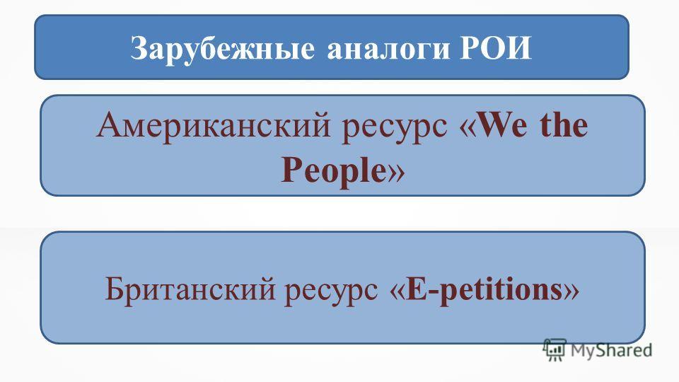 Зарубежные аналоги РОИ Американский ресурс «We the People» Британский ресурс «E-petitions»