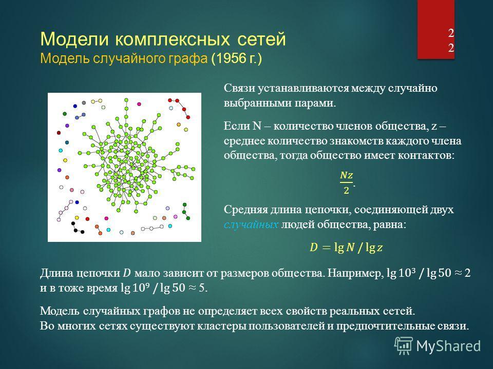 22 Модели комплексных сетей Модель случайного графа (1956 г.)