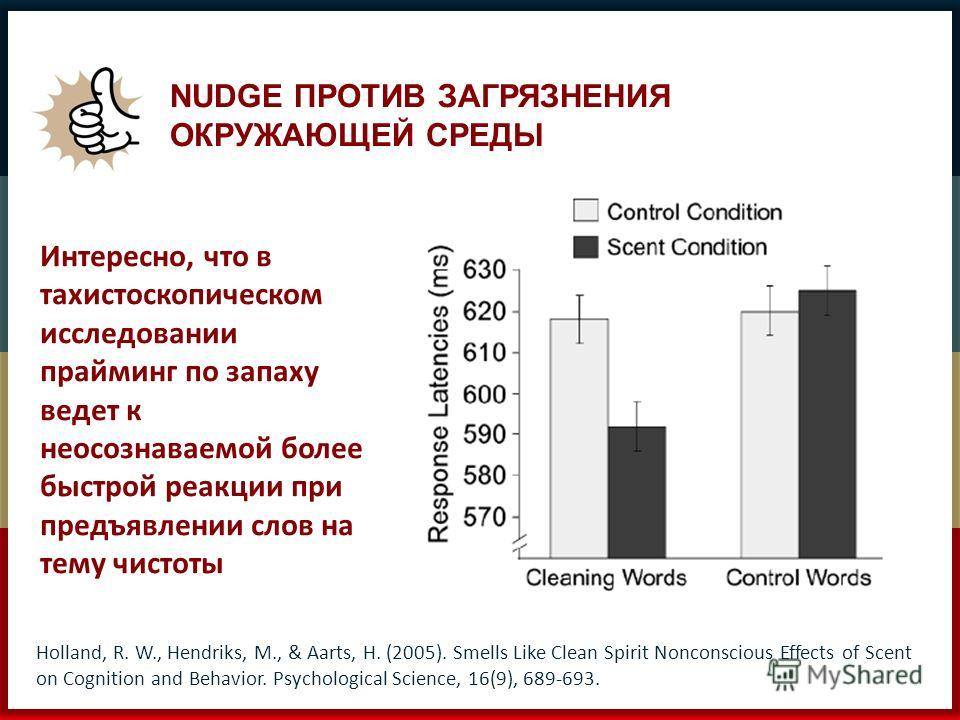 NUDGE ПРОТИВ ЗАГРЯЗНЕНИЯ ОКРУЖАЮЩЕЙ СРЕДЫ Holland, R. W., Hendriks, M., & Aarts, H. (2005). Smells Like Clean Spirit Nonconscious Effects of Scent on Cognition and Behavior. Psychological Science, 16(9), 689-693. Интересно, что в тахистоскопическом и