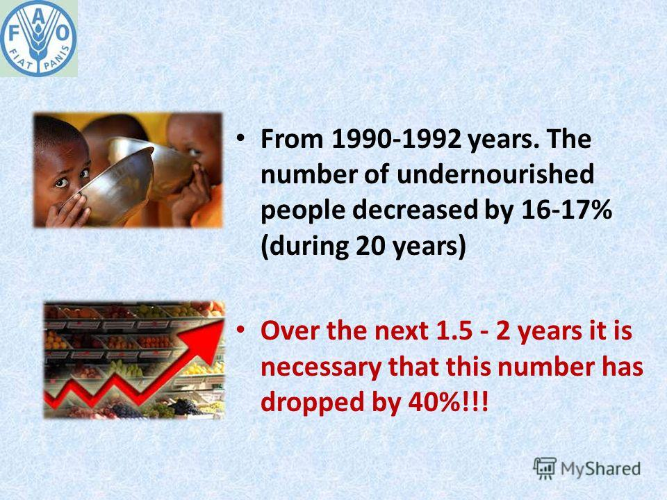 From 1990-1992 years. The number of undernourished people decreased by 16-17% (during 20 years) Over the next 1.5 - 2 years it is necessary that this number has dropped by 40%!!!
