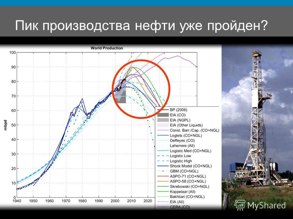 Пик производства нефти уже пройден?