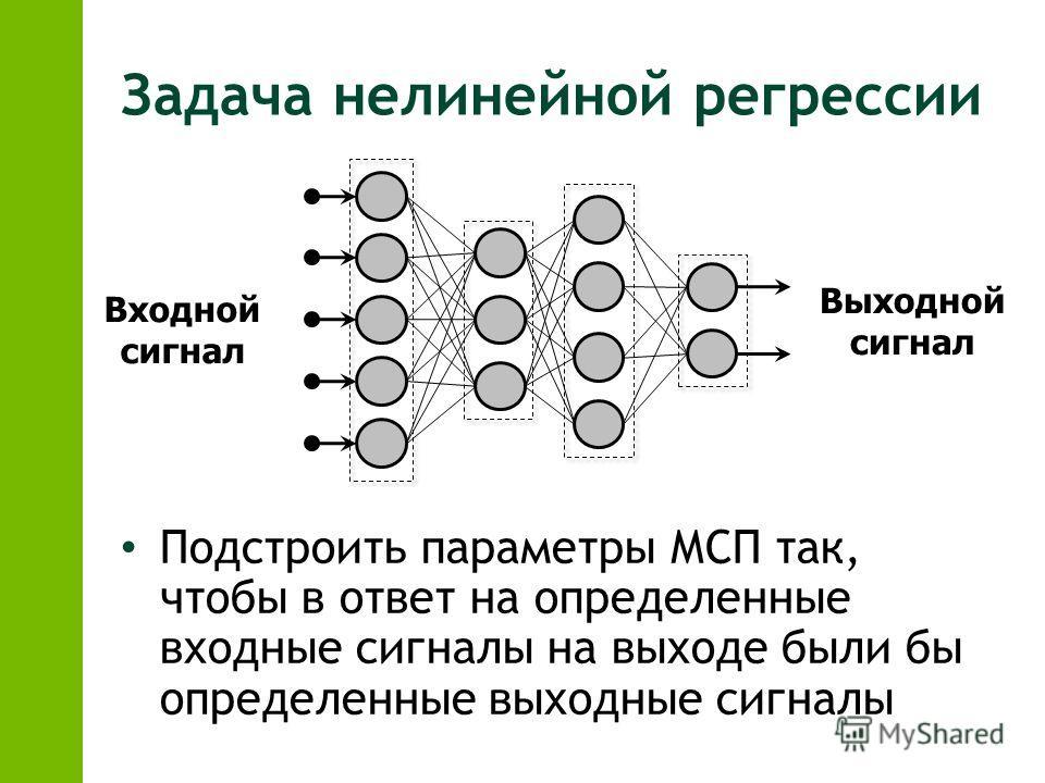 Задача нелинейной регрессии Входной сигнал Выходной сигнал Подстроить параметры МСП так, чтобы в ответ на определенные входные сигналы на выходе были бы определенные выходные сигналы