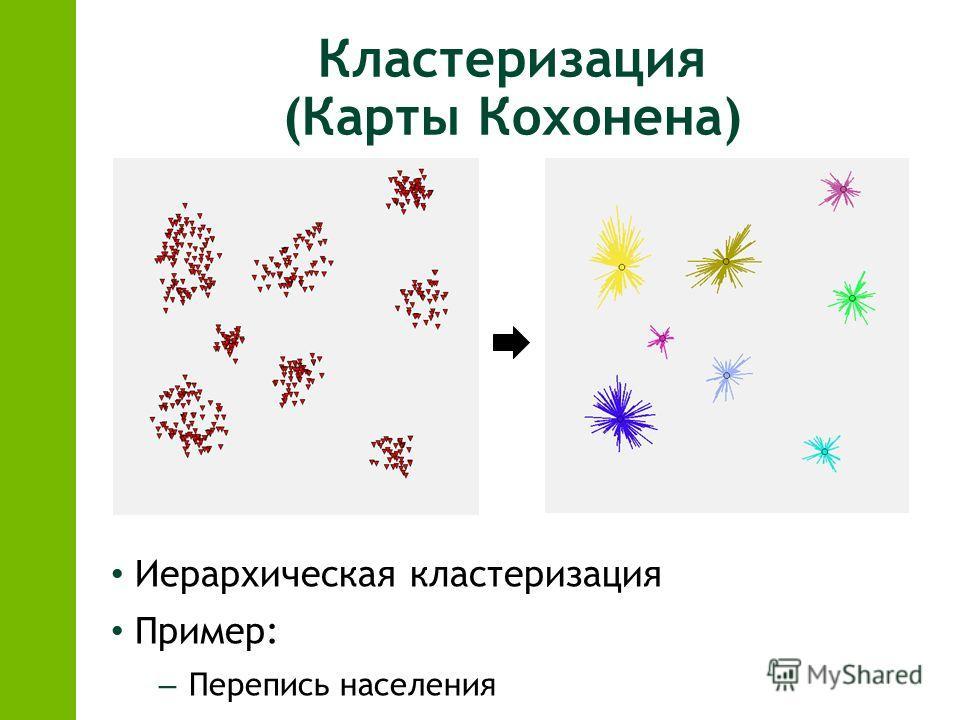 Кластеризация (Карты Кохонена) Иерархическая кластеризация Пример: – Перепись населения