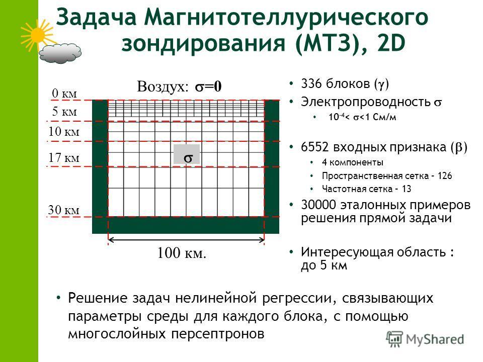 Задача Магнитотеллурического зондирования (МТЗ), 2D 336 блоков ( ) Электропроводность 10 -4 <