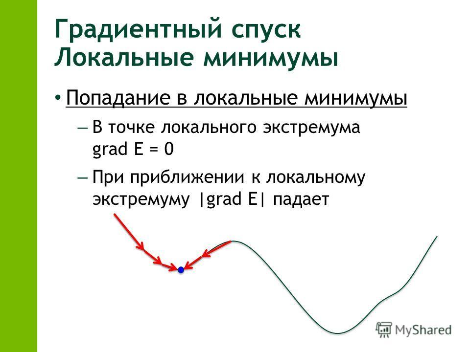 экстремума grad E =