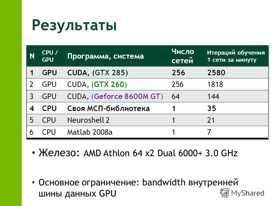 Результаты Железо: AMD Athlon 64 x2 Dual 6000+ 3.0 GHz Основное ограничение: bandwidth внутренней шины данных GPU