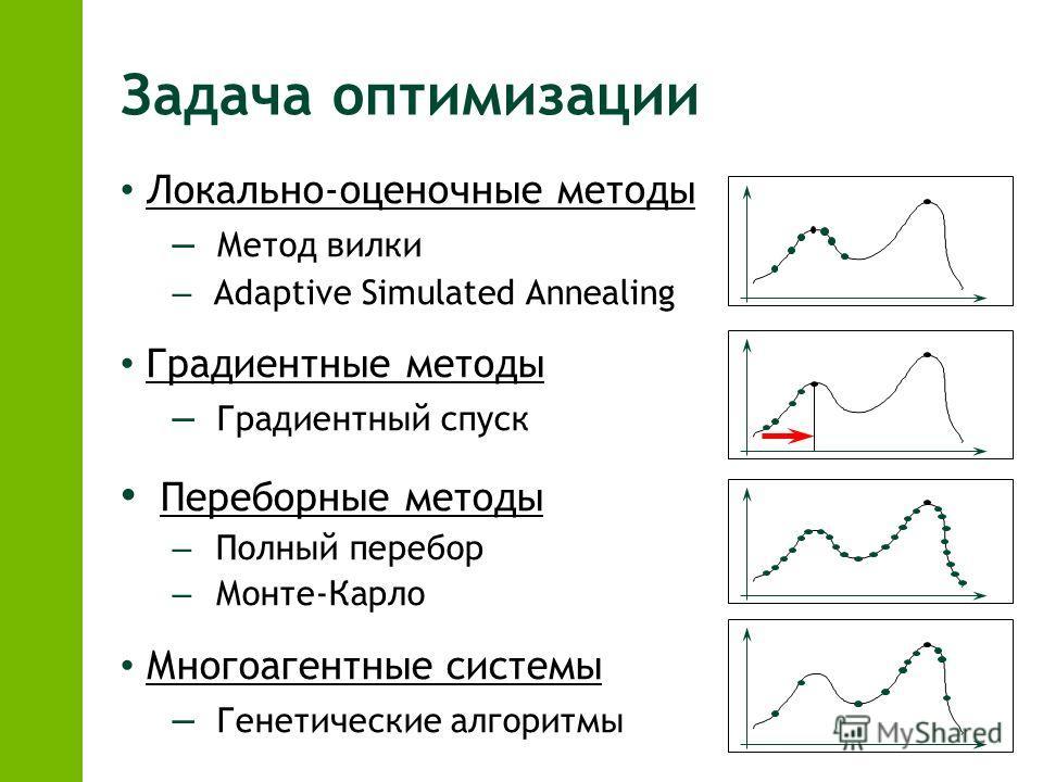Задача оптимизации Локально-оценочные методы – Метод вилки – Adaptive Simulated Annealing Градиентные методы – Градиентный спуск Переборные методы – Полный перебор – Монте-Карло Многоагентные системы – Генетические алгоритмы
