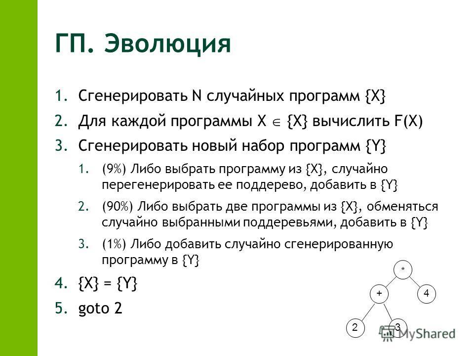 ГП. Эволюция 1.Сгенерировать N случайных программ {X} 2.Для каждой программы X {X} вычислить F(X) 3.Сгенерировать новый набор программ {Y} 1.(9%) Либо выбрать программу из {X}, случайно перегенерировать ее поддерево, добавить в {Y} 2.(90%) Либо выбра
