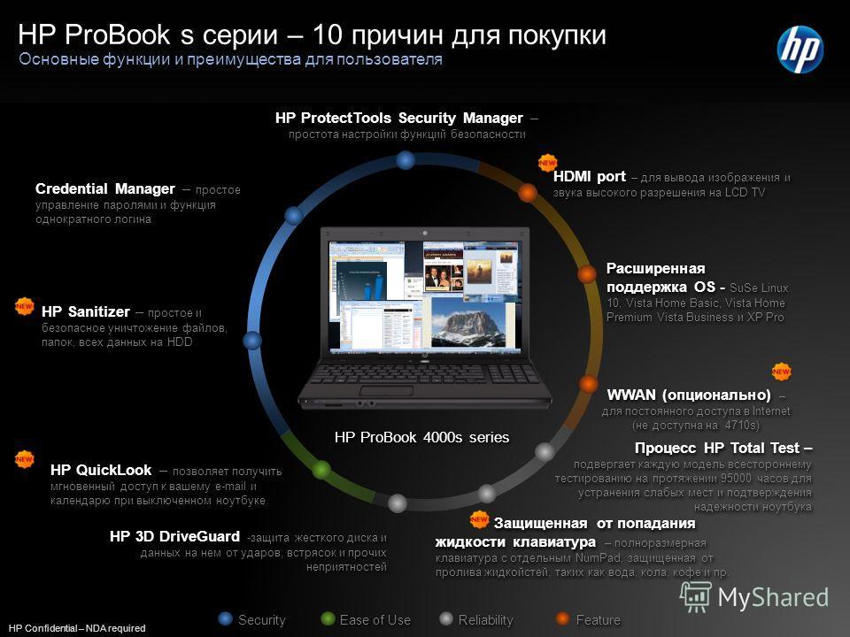 HP Confidential – NDA required Credential Manager – простое управление паролями и функция однократного логина HP ProBook s серии – 10 причин для покупки Основные функции и преимущества для пользователя HP 3D DriveGuard -защита жесткого диска и данных