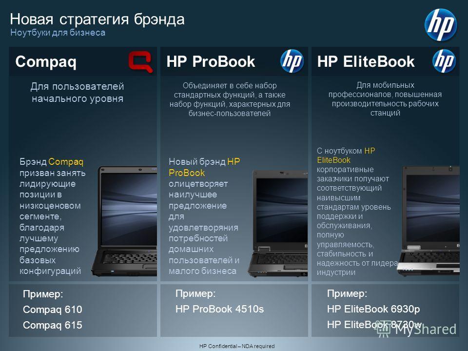 HP Confidential – NDA required HP ProBookHP EliteBook С ноутбуком HP EliteBook корпоративные заказчики получают соответствующий наивысшим стандартам уровень поддержки и обслуживания, полную управляемость, стабильность и надежность от лидера индустрии