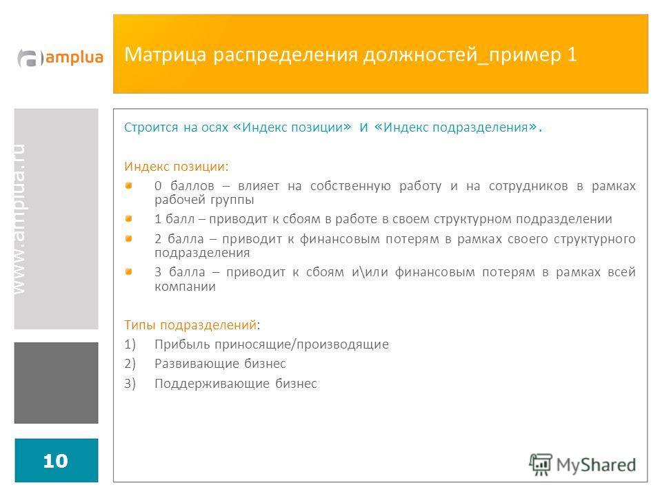 www.amplua.ru 10 Матрица распределения должностей_пример 1 Строится на осях « Индекс позиции » и « Индекс подразделения ». Индекс позиции: 0 баллов – влияет на собственную работу и на сотрудников в рамках рабочей группы 1 балл – приводит к сбоям в ра