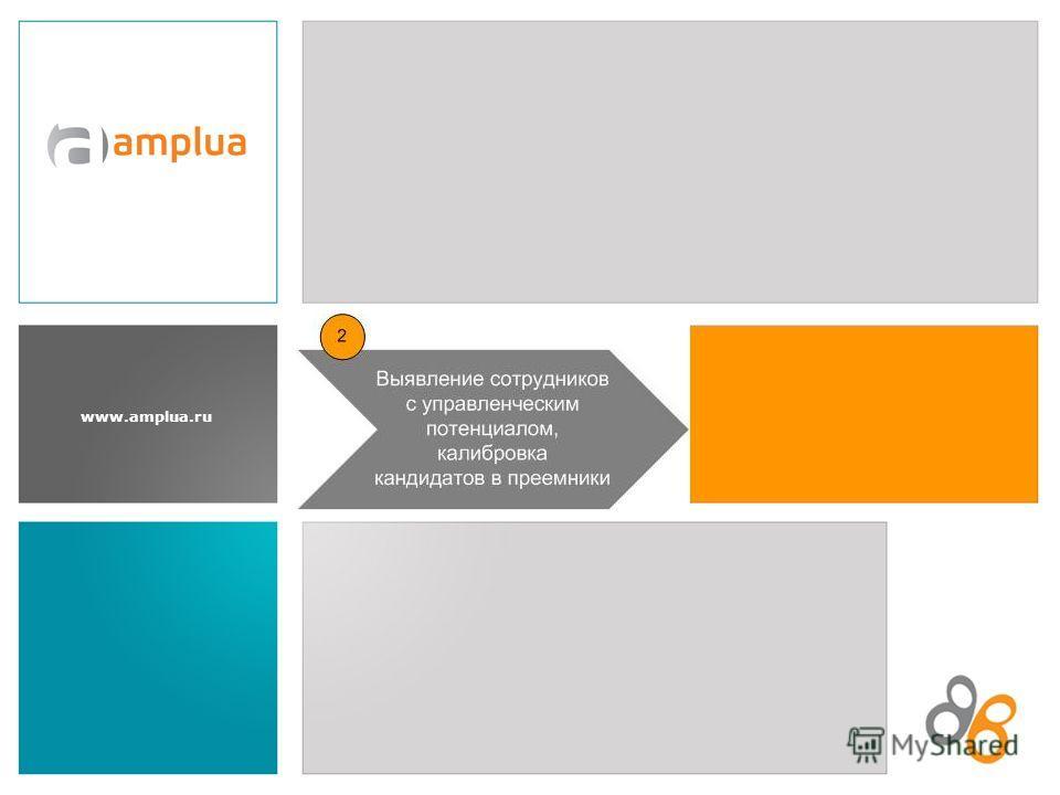 www.amplua.ru