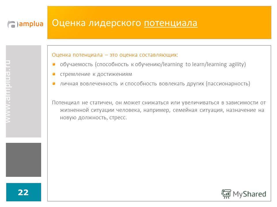 www.amplua.ru 22 Оценка лидерского потенциала Оценка потенциала – это оценка составляющих: обучаемость (способность к обучению/learning to learn/learning agility) стремление к достижениям личная вовлеченность и способность вовлекать других (пассионар