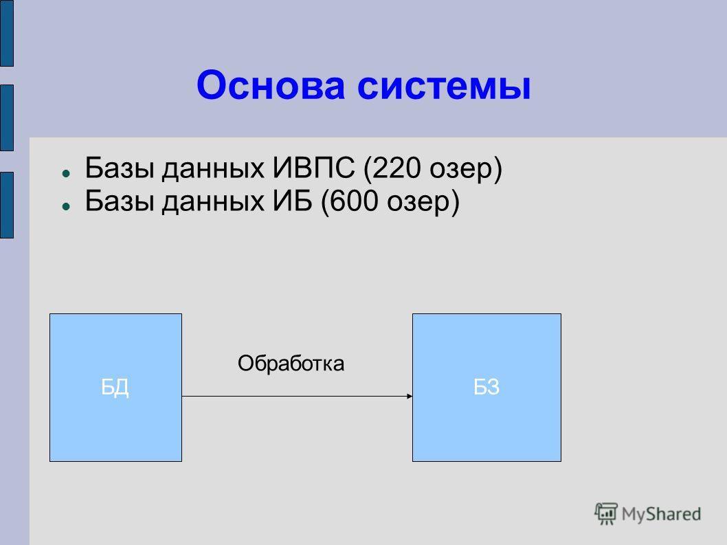 Основа системы Базы данных ИВПС (220 озер) Базы данных ИБ (600 озер) БДБЗ Обработка