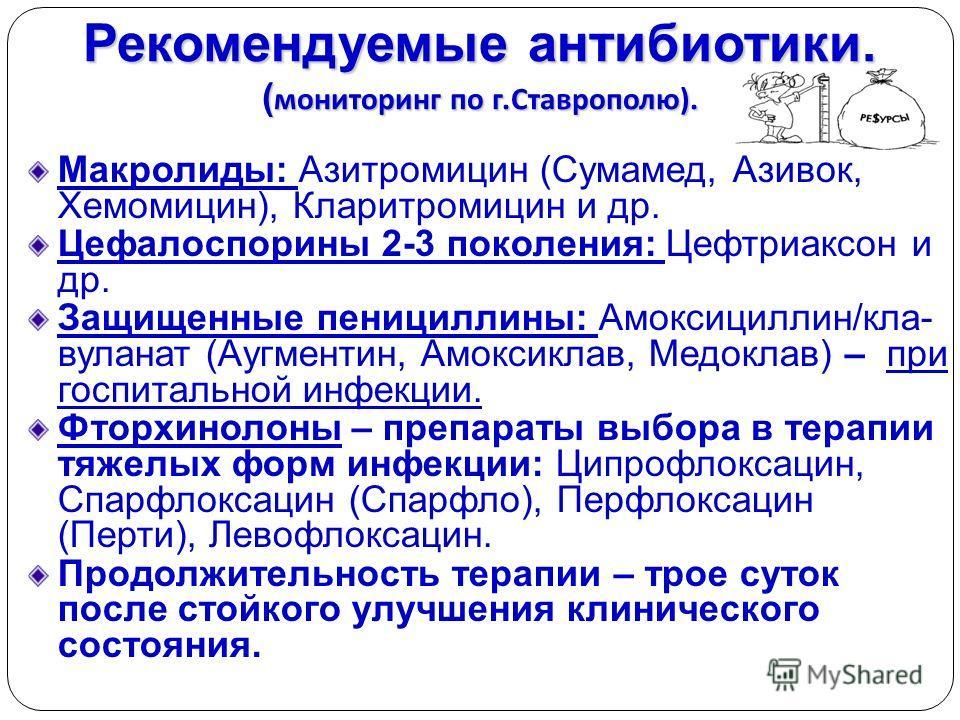 Рекомендуемые антибиотики. ( мониторинг по г. Ставрополю ). Макролиды: Азитромицин (Сумамед, Азивок, Хемомицин), Кларитромицин и др. Цефалоспорины 2-3 поколения: Цефтриаксон и др. Защищенные пенициллины: Амоксициллин/кла- вуланат (Аугментин, Амоксикл