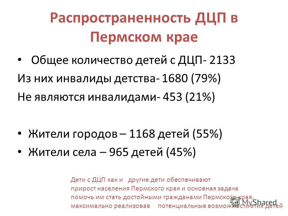 Распространенность ДЦП в Пермском крае Общее количество детей с ДЦП- 2133 Из них инвалиды детства- 1680 (79%) Не являются инвалидами- 453 (21%) Жители городов – 1168 детей (55%) Жители села – 965 детей (45%) Дети с ДЦП как и другие дети обеспечивают