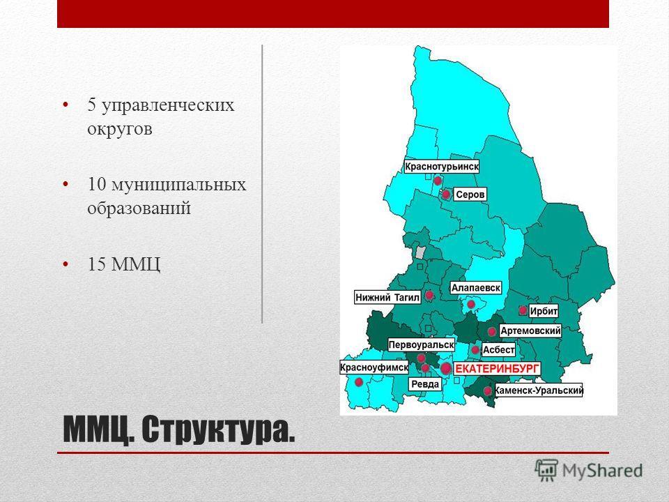 ММЦ. Структура. 5 управленческих округов 10 муниципальных образований 15 ММЦ