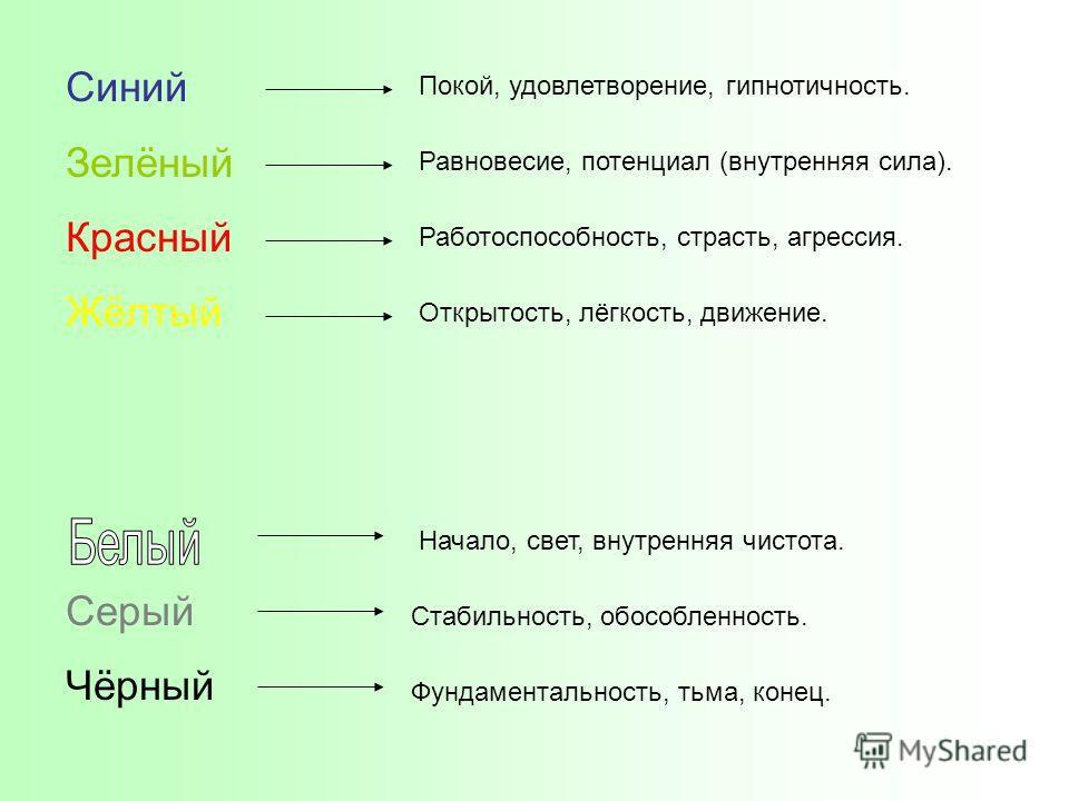 Синий Зелёный Красный Жёлтый Серый Чёрный Покой, удовлетворение, гипнотичность. Равновесие, потенциал (внутренняя сила). Работоспособность, страсть, агрессия. Открытость, лёгкость, движение. Начало, свет, внутренняя чистота. Стабильность, обособленно