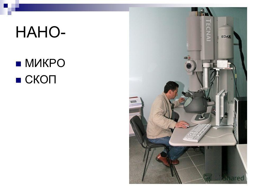 НАНО- МИКРО СКОП